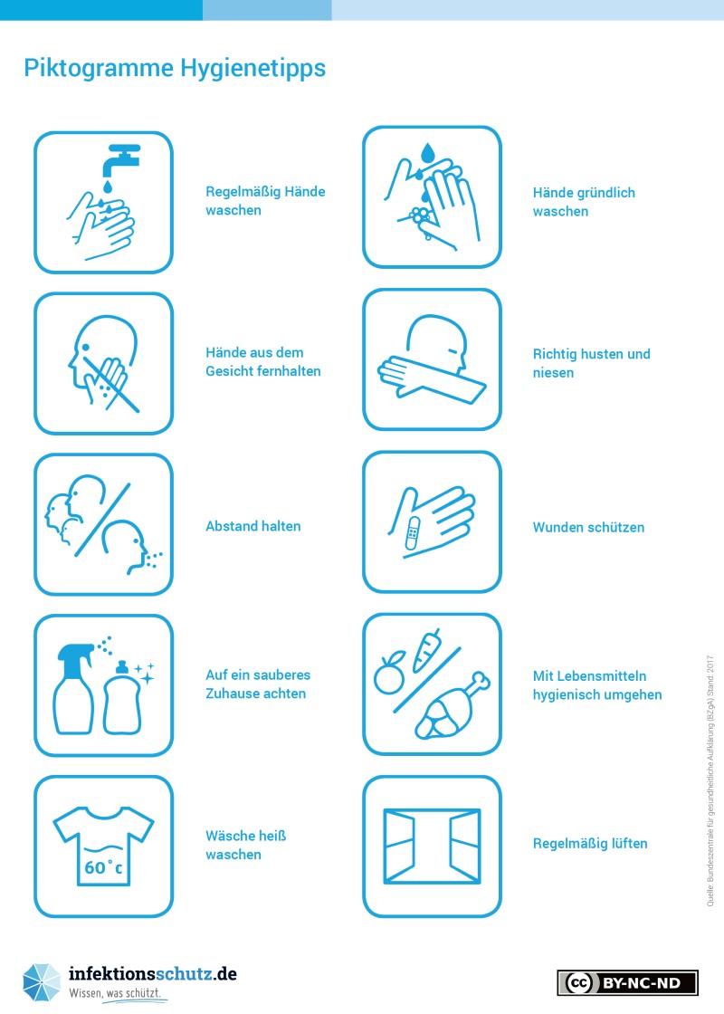 Piktogramme Hygienetipps